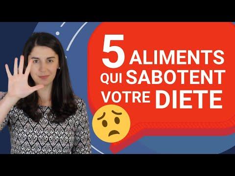 Perte de poids graisseux