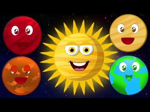 planet lagu | mempelajari planet nama | pendidikan lagu | tata surya Lagu | Planets Song in English