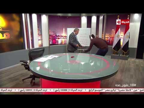 العرب اليوم - شاهد: توفيق عكاشة يتعرّض لموقف مُحرِج
