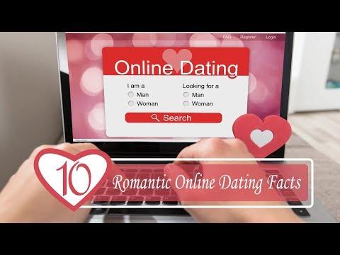 Lista site- urilor de dating Belgia