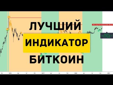 Ist bitcoin cash anonym