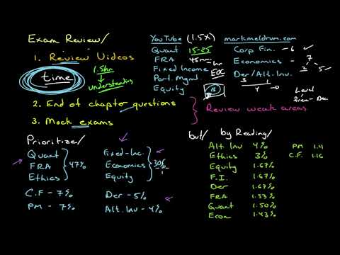 Chartered Financial Analyst смотреть онлайн видео в отличном
