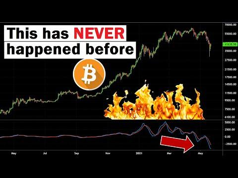 Kas atsitinka kai bitcoin pusės