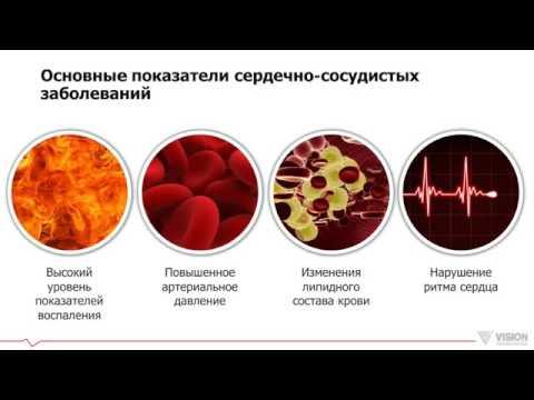 Лечение на хипертония клас 2 народни средства