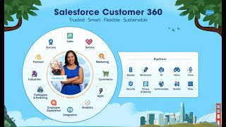 Salesforce Customer 360 - It Brings Your Company & Customers Together