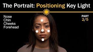 Портрет: Позиционирование ключевого источника света