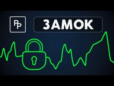 Реклама опционов вконтакте
