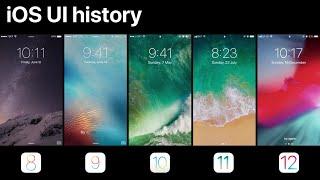 IOS Design History (iOS 8 ~ IOS 12)