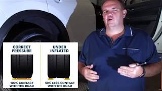 Tyre Pressure Basics