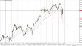 Oil Technical Analysis for May 26 2017 by FXEmpire.com