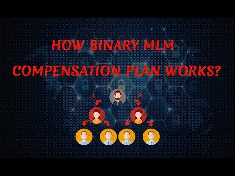 Bināro opciju tirdzniecības prakse