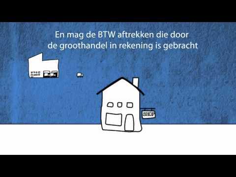 Hoe werkt het BTW-Systeem? | TaxTeam Blog