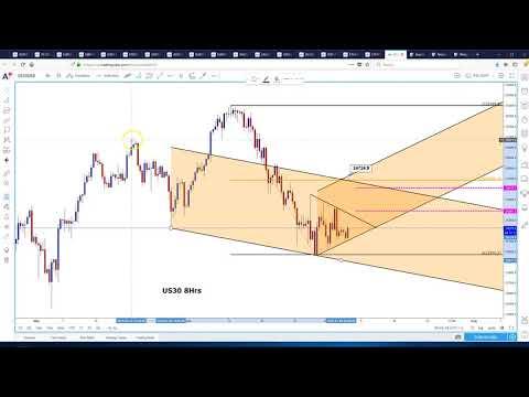 Dow Jones – US30 05.07.18