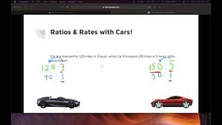 PS Tutoring (Math): Ratios and Rates