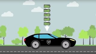 Mierenzuur - waterstof als brandstof voor auto