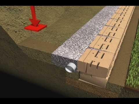 8 - Drenaje y relleno - construir las paredes de retención VERSA-LOK Standard