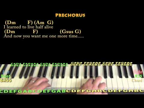 Jar Of Hearts Christina Perri Piano Cover Lesson In C With Chords