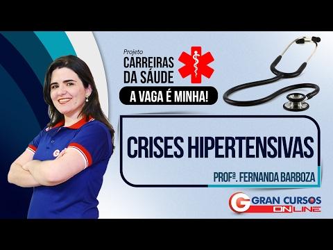 Hipertensão cartazes