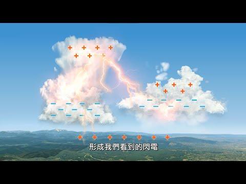 雷雨 - 轟隆!小心雷雨對你放電