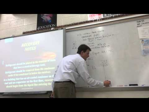EPA CFC 608 Certification HVAC Test Study Guide - Type 2 Lecture ...
