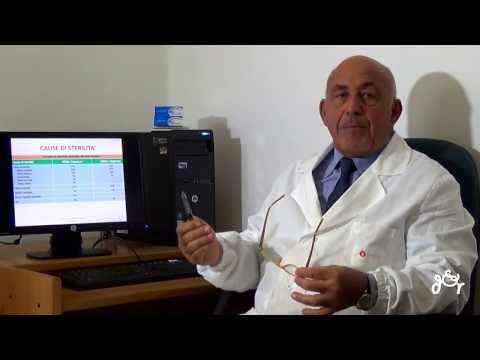 Il modo più efficace per il trattamento di prostatite