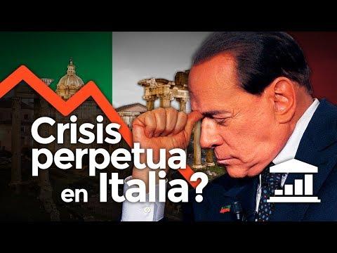 ITALIA, ¿ha salido PERDIENDO con el €URO? - VisualPolitik