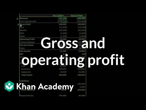 Gross and operating profit (video) Khan Academy