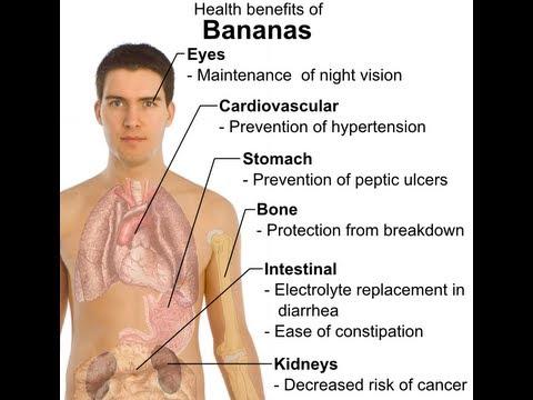 Video 6 Amazing Health Benefits of Banana !!!!