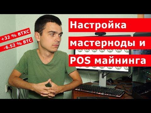 Заработок на опционах украина