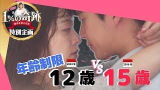 変わった年齢制限?!12歳vs15歳__韓国ドラマ「1%の奇跡」特別企画#02