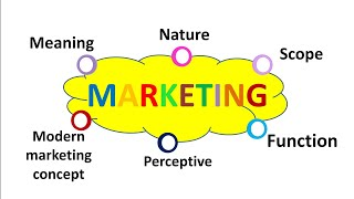 Nature and scope of Marketing, Function, Perceptives, Modern Marketing Concept