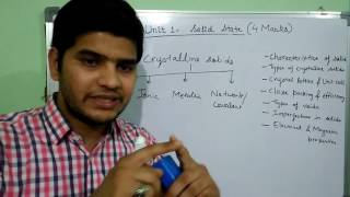 Chemistry- Solid state class 12 full chapter (Hindi/English/Urdu)