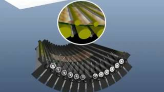 Tempering and bending of glass - PRESS GLASS