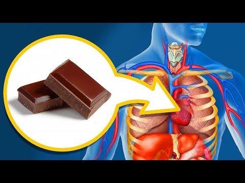 Esto Pasa En Tu Cuerpo Cuando Comes Chocolate
