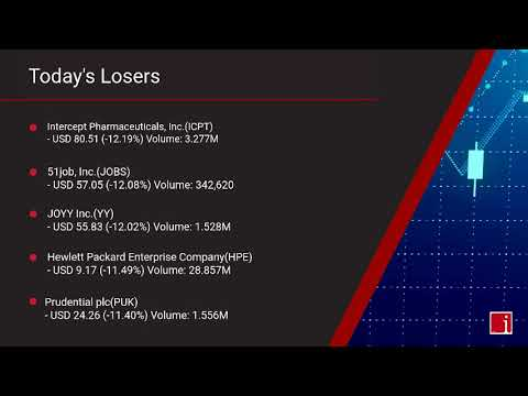 InvestorChannel's US Stock Market Update for Monday, May 2 ... Thumbnail