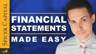 How to Read a Company's Financial Statements [Step-by-Step]