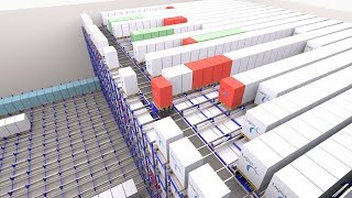 TGW One-Touch Receiving: Automated Warehouse Solutions & AS