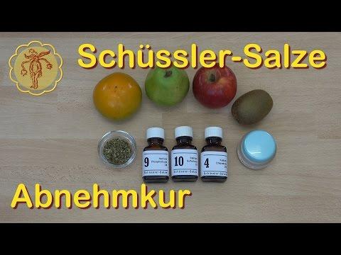 Dibazolum Wechselwirkung mit anderen Medikamenten