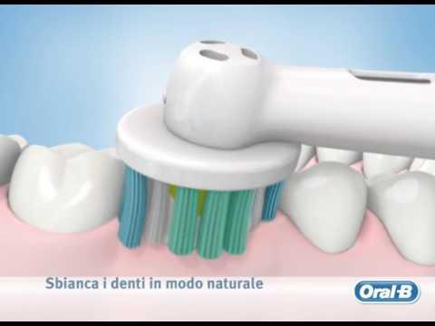 Testine Oral B per spazzolini elettrici