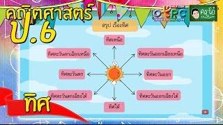 สื่อการเรียนการสอน ทิศ ป.6 คณิตศาสตร์