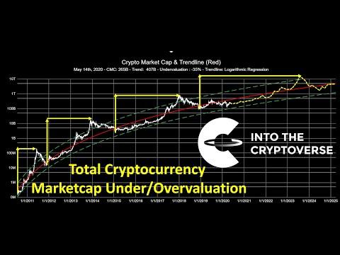 Bitcoin vs bani