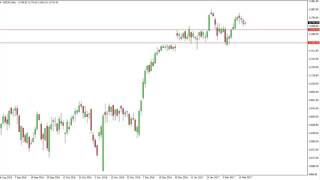 DAX30 Perf Index Dax Technical Analysis for February 20 2017 by FXEmpire.com