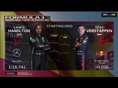 F1 Spanish GP Starting Grid 2021