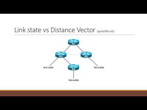 CCNA Routing and Switching - The Easy Certification Guide - Link State vs Distance Vector