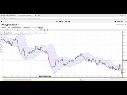 Опцион торговые сигналы