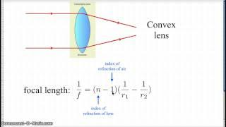 Defining focal length