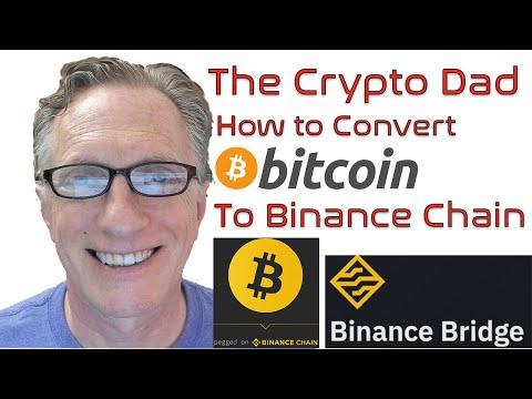Kada bitcoin eina ateities sandorių rinkoje