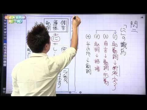 佐藤の「神ワザ」古文 #032 記述演習問題1−3