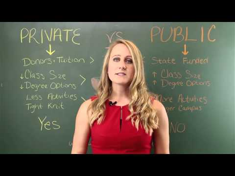 Choosing a US School: Private vs Public