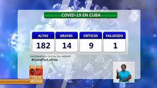199 nuevos casos de COVID-19 hoy en Cuba, un fallecido y 182 altas médicas